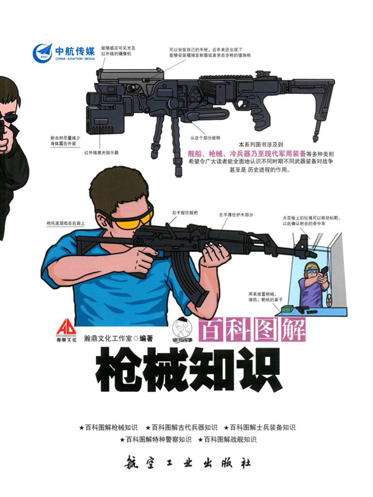百科图解枪械知识