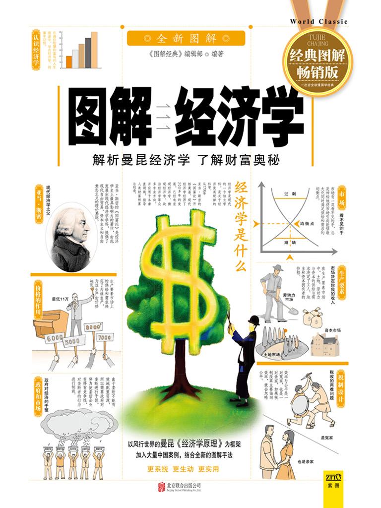 圖解經濟學