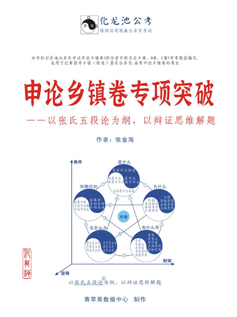 申论乡镇卷专项突破:以张氏五段论为纲,以辩证思维解题(2020)