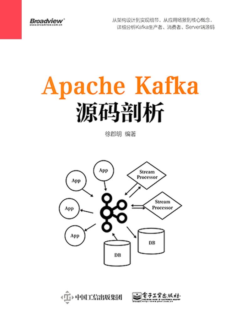 Apache Kafka源码剖析